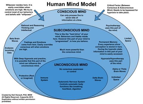 subconscious-mind-1.jpg